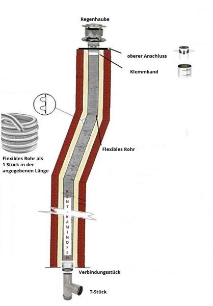 Schornsteinsanierungspaket 8 m einwandiges Flexibles Rohr DN 150 mm